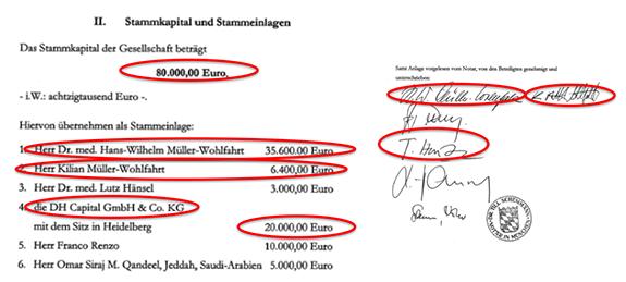 Auszug Handelsregister: Gesellschaftervertrag der MW Orthopedic Centre GmbH.